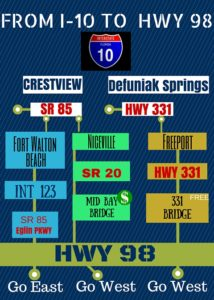Directions from I-10 to HWY 98 Destin, Florida