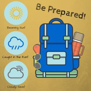 What to pack for a deep sea fishing trip Destin, Florida, Carry-on bag.